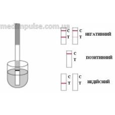 Sniper экспресс-тест на кетамин